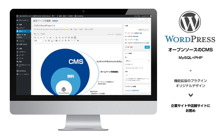 wordpress(WordPress)とは
