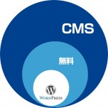 CMSとWordPressの違い